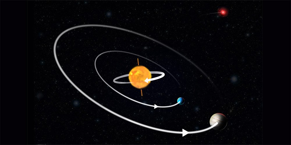 Skurril: Stern dreht sich
