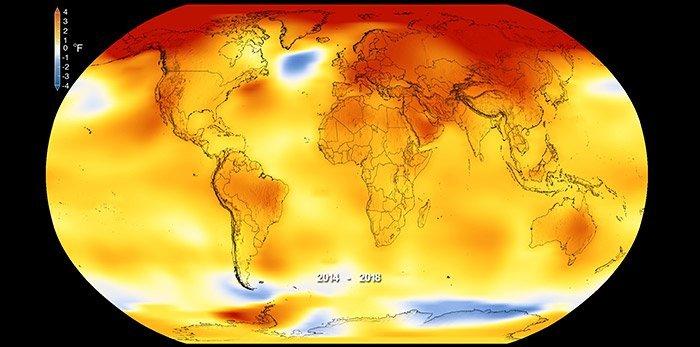 Klima2018