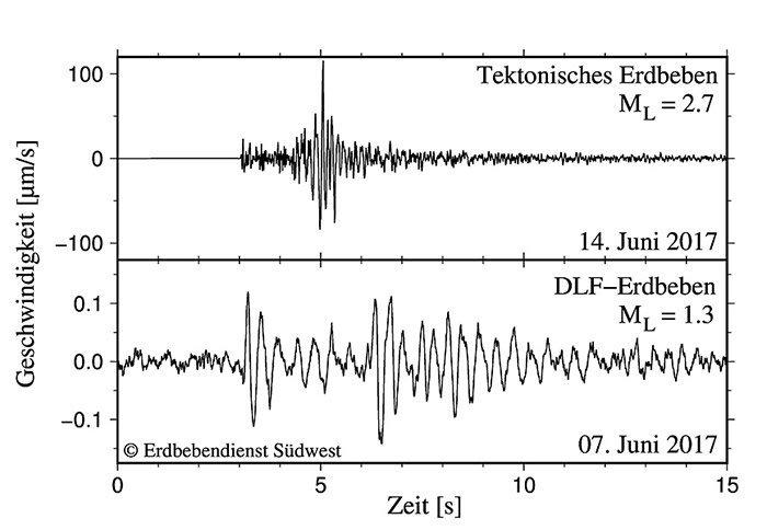 Seismogramme
