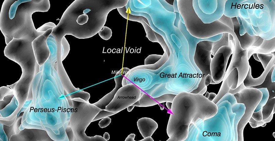 local void