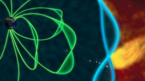 Wellen im Magnetfeld
