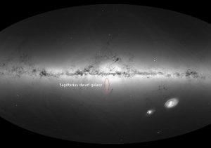 Sagittarius-Zwerggalaxie
