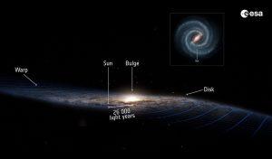Milchstraßenwölbung