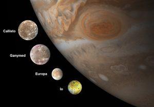 Jupitermonde