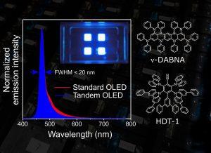 Hyperfluoreszenz-OLED