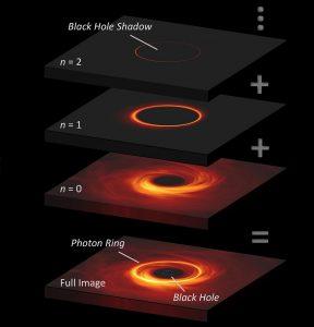 Photonenring 2