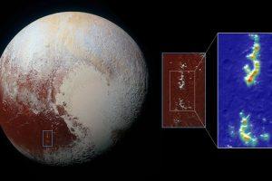 Pluto-Gebirge