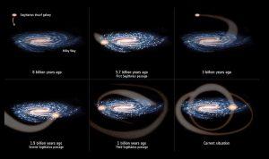 Sagittarius-Kollisionen