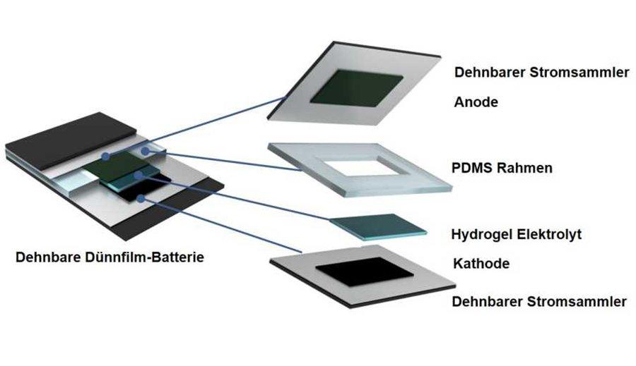 Dehnbare Baterie 2