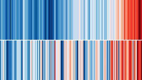 Klimastreifen