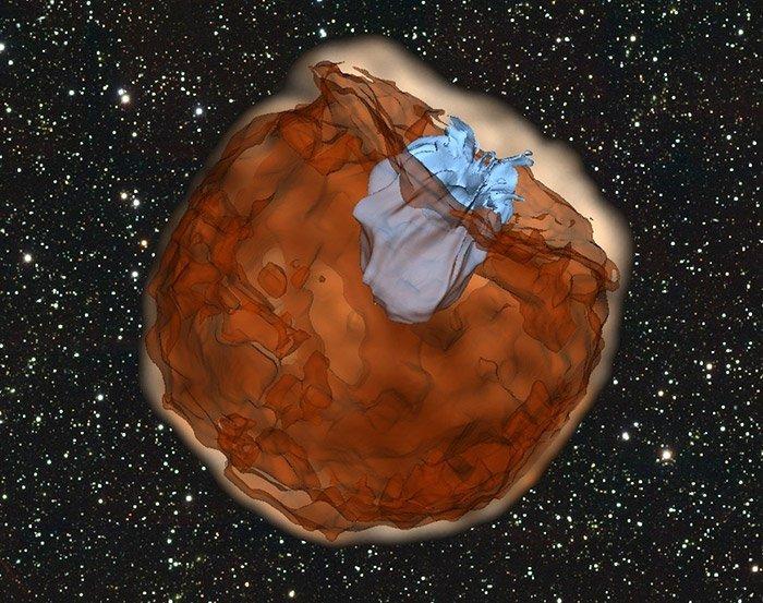 Supernova-Simulation