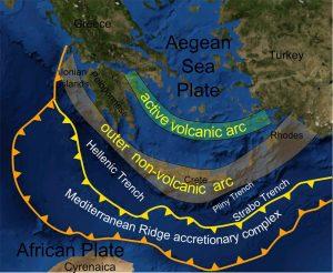 Hellenischer INselbogen