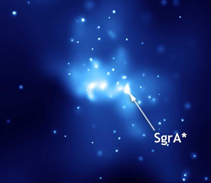 Sagittarius Schwarzes Loch