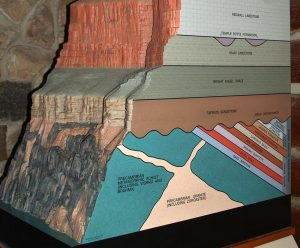 Great Unconformity Modell