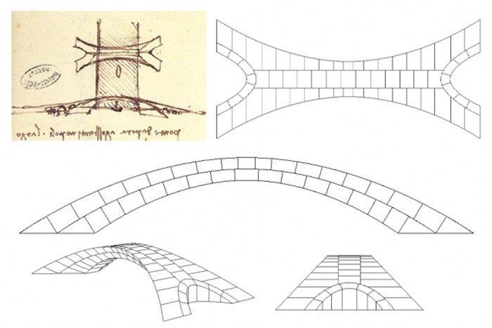 Brückenmodell