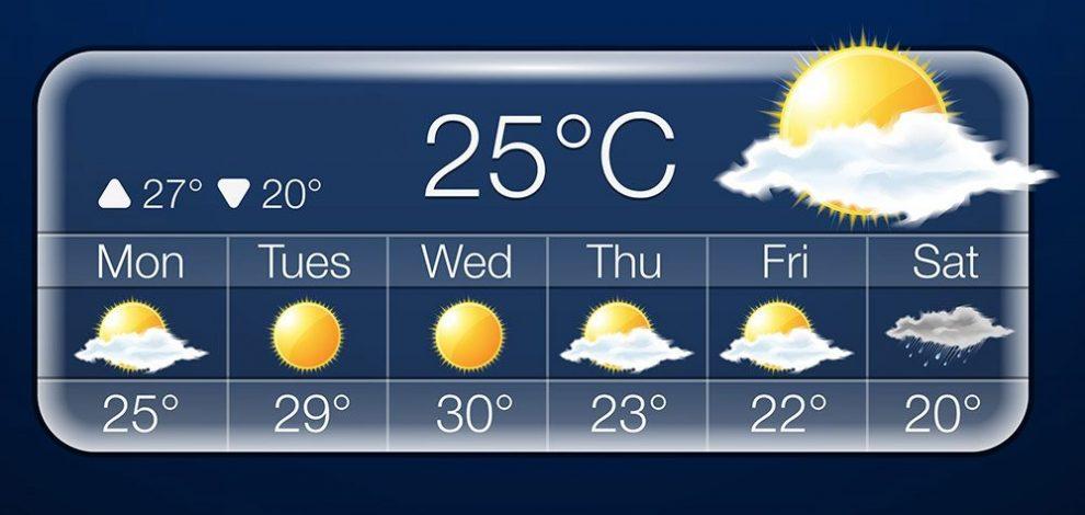 Wetterbetricht
