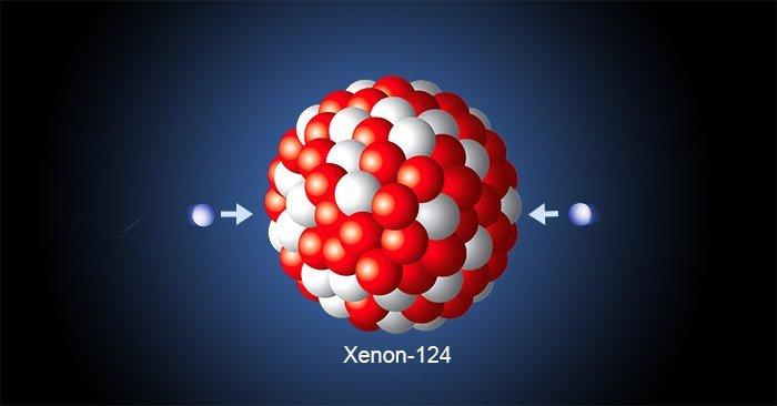 Doppelter Elektroneneinfang
